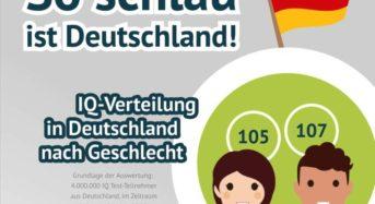 So schlau ist Deutschland!